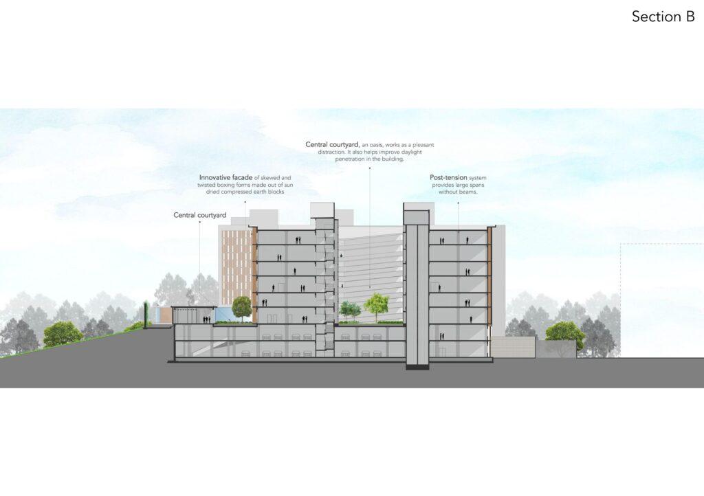 symbiosis university hospital section 2