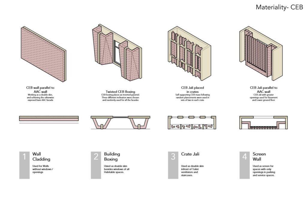 symbiosis university hospital facade sheet
